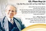 GS. Phan Huy Lê - Cây đại thụ của nền sử học Việt Nam