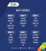 Lịch thi đấu và xem trực tiếp môn bóng đá nam Asiad 2018