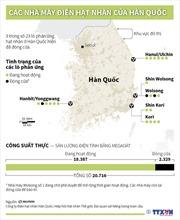 Các nhà máy điện hạt nhân của Hàn Quốc