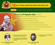 12 Đại tướng Quân đội nhân dân Việt Nam