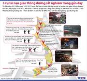 5 vụ tai nạn đường sắt nghiêm trọng gần đây