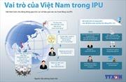 Vai trò của Việt Nam trong IPU
