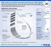 Một năm sau thảm họa lật phà Sewol