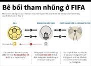 Bê bối tham nhũng ở FIFA