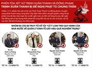 Trịnh Xuân Thanh bị đề nghị phạt tù chung thân