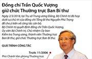 Bộ Chính trị quyết định đồng chí Trần Quốc Vượng giữ chức Thường trực Ban Bí thư