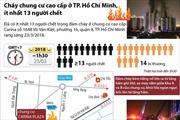 Vụ cháy nghiêm trọng tại TP. Hồ Chí Minh: Các nạn chết chủ yếu do ngạt khói
