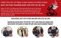 Phiên tòa xét xử Trịnh Xuân Thanh và đồng phạm: Mức án phạt nghiêm khắc đối với các bị cáo