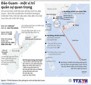 Đảo Guam - một vị trí quân sự quan trọng