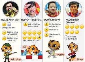 Những gương mặt được kỳ vọng tại SEA Games 29