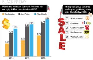 Cơ hội mua sắm trong ngày Black Friday