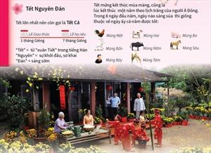 12 ngày Tết cổ truyền ở Việt Nam