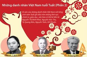 Những danh nhân Việt Nam tuổi Tuất (Phần 2)