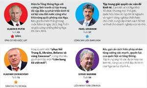 Chương trình tranh cử của 8 ứng cử viên Tổng thống Nga