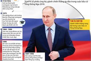 Bầu cử Tổng thống Nga 2018: Ông Putin giành chiến thắng vang dội