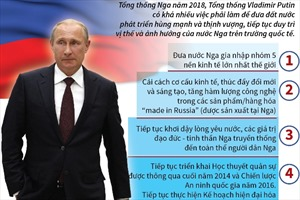 Những mục tiêu của Tổng thống Putin trong nhiệm kỳ mới