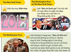 Những giải thưởng chính của Pulitzer 2018