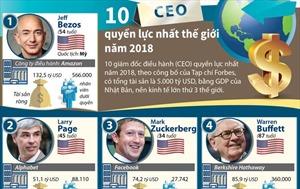 10 CEO quyền lực nhất thế giới năm 2018