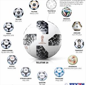 Telstar 18 - trái bóng chính thức của World Cup 2018