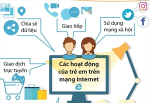 Giải pháp bảo vệ trẻ em trong thế giới công nghệ số