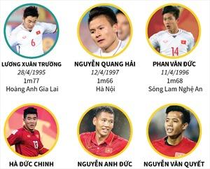 20 cầu thủ Đội tuyển Olympic Việt Nam tham dự ASIAD 2018