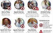 Ngày 19/3 xét xử bị cáo Đinh La Thăng trong vụ góp 800 tỷ đồng vào OceanBank