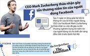 CEO Facebook thừa nhận gây tổn thương niềm tin của người dùng