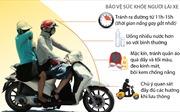 Sử dụng xe máy an toàn trong ngày nắng nóng