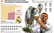 Ronaldo và những kỷ lục khi chia tay Real Madrid