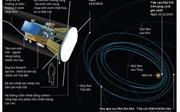 Tàu vũ trụ đầu tiên thực hiện sứ mệnh 'chạm vào Mặt trời'